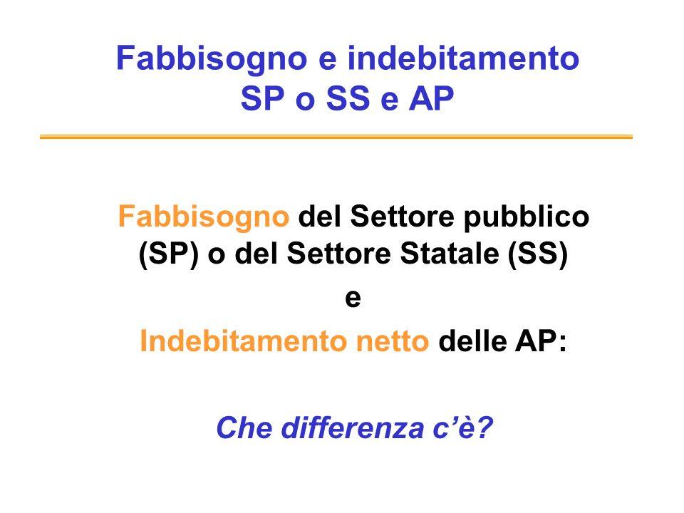 Fabbisogno e indebitamento SP o SS e AP