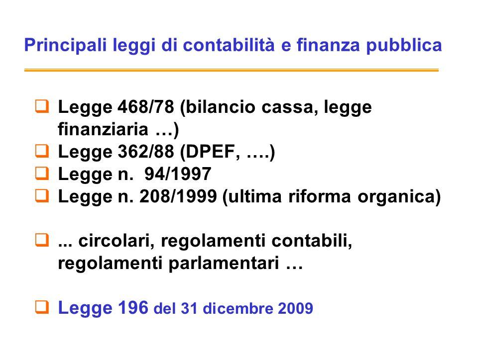 Principali leggi di contabilità e finanza pubblica