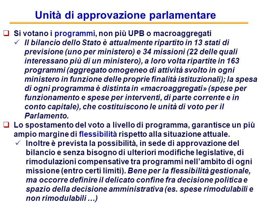 Unità di approvazione parlamentare