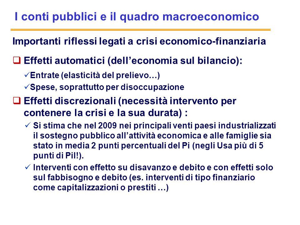 I conti pubblici e il quadro macroeconomico