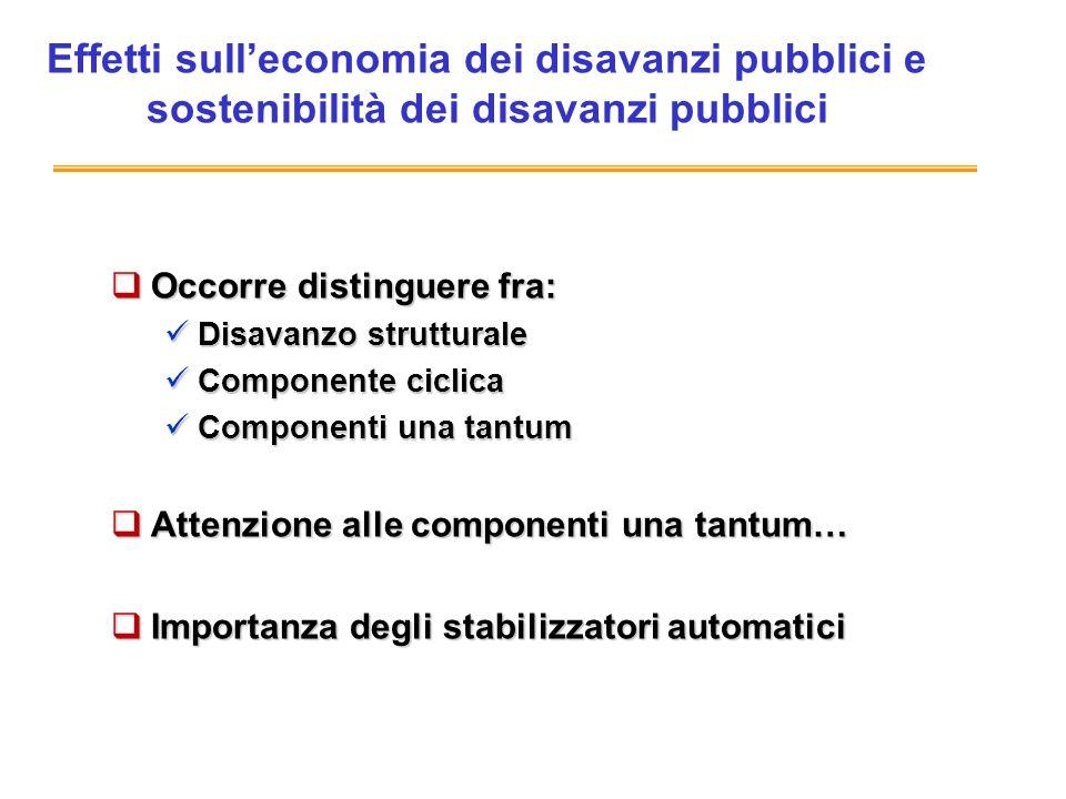 Effetti sull'economia dei disavanzi pubblici e sostenibilità dei disavanzi pubblici
