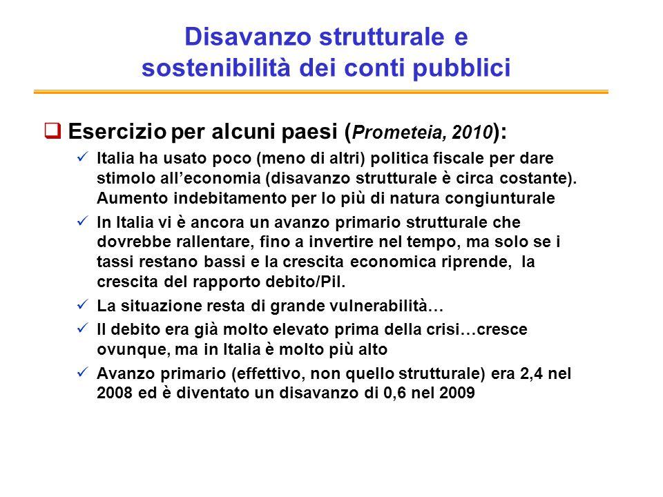 Disavanzo strutturale e sostenibilità dei conti pubblici