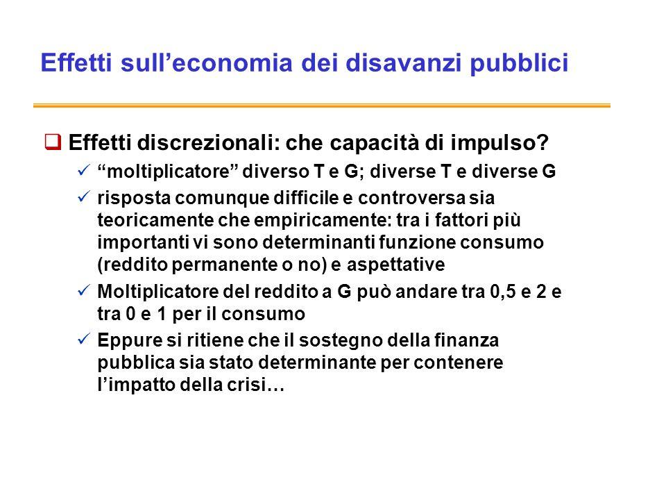 Effetti sull'economia dei disavanzi pubblici