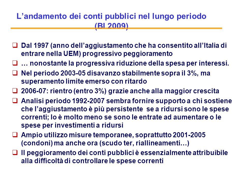 L'andamento dei conti pubblici nel lungo periodo (BI 2009)