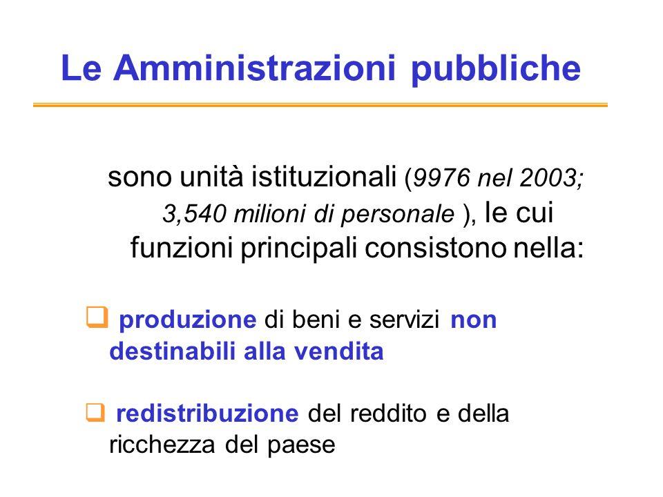 Le Amministrazioni pubbliche