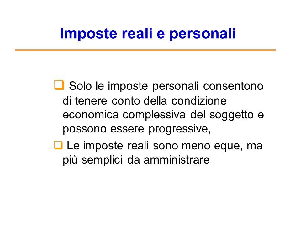 Imposte reali e personali