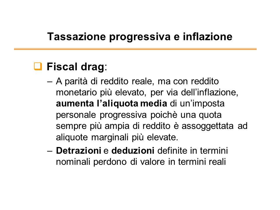 Tassazione progressiva e inflazione