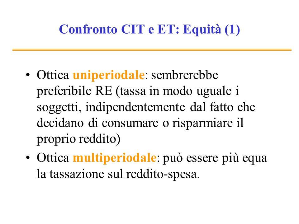 Confronto CIT e ET: Equità (1)