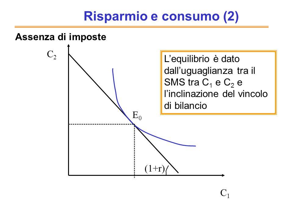Risparmio e consumo (2) Assenza di imposte C2