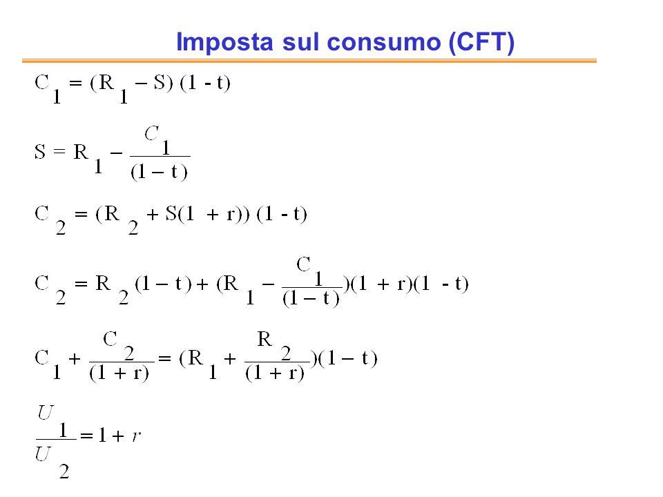 Imposta sul consumo (CFT)