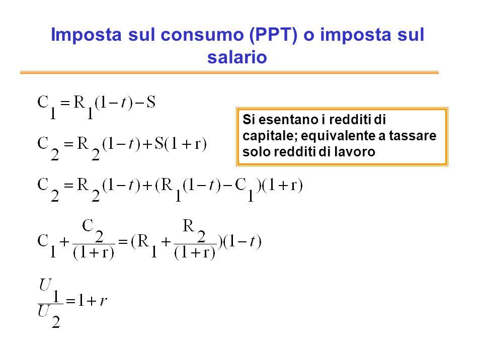 Imposta sul consumo (PPT) o imposta sul salario