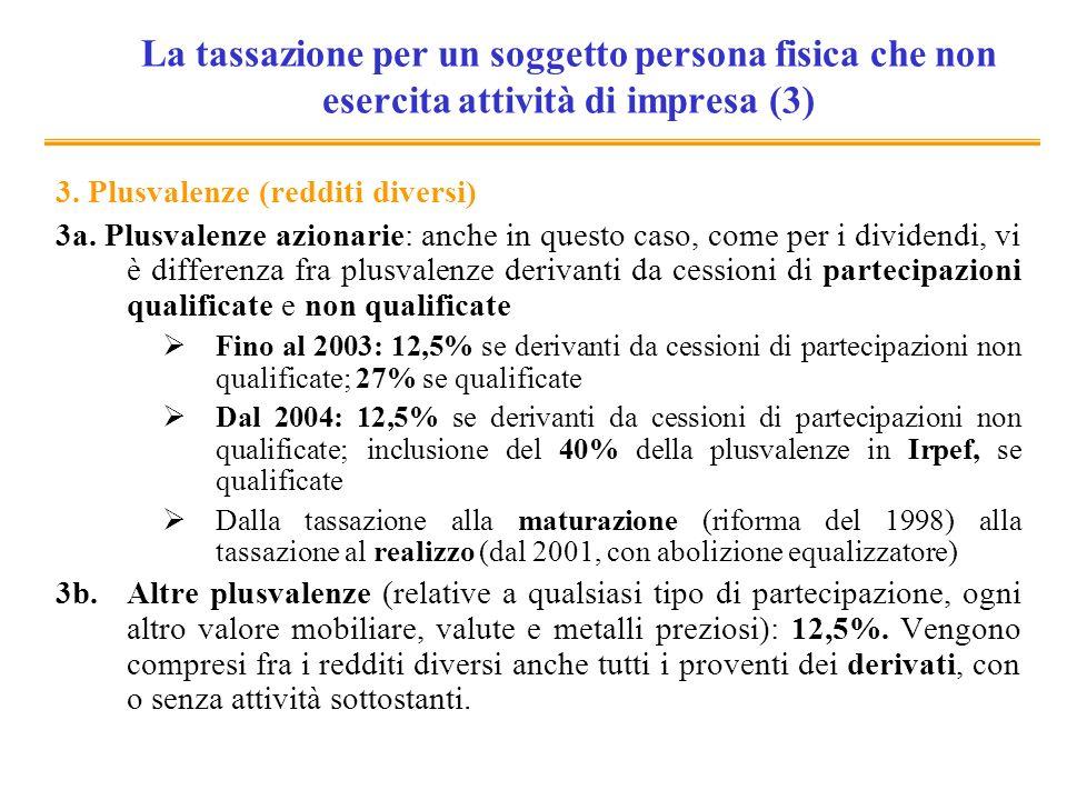 La tassazione per un soggetto persona fisica che non esercita attività di impresa (3)