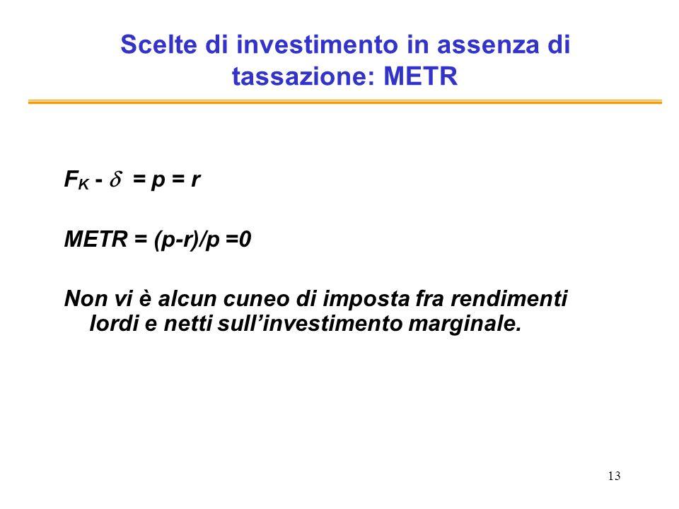 Scelte di investimento in assenza di tassazione: METR