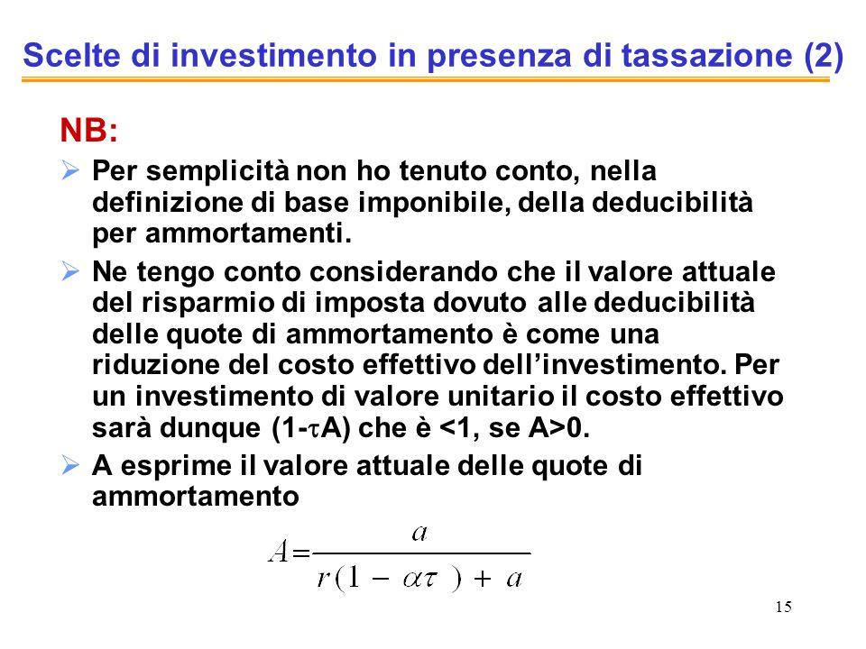 Scelte di investimento in presenza di tassazione (2)