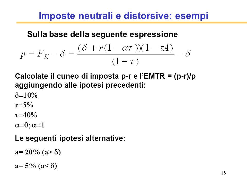 Imposte neutrali e distorsive: esempi