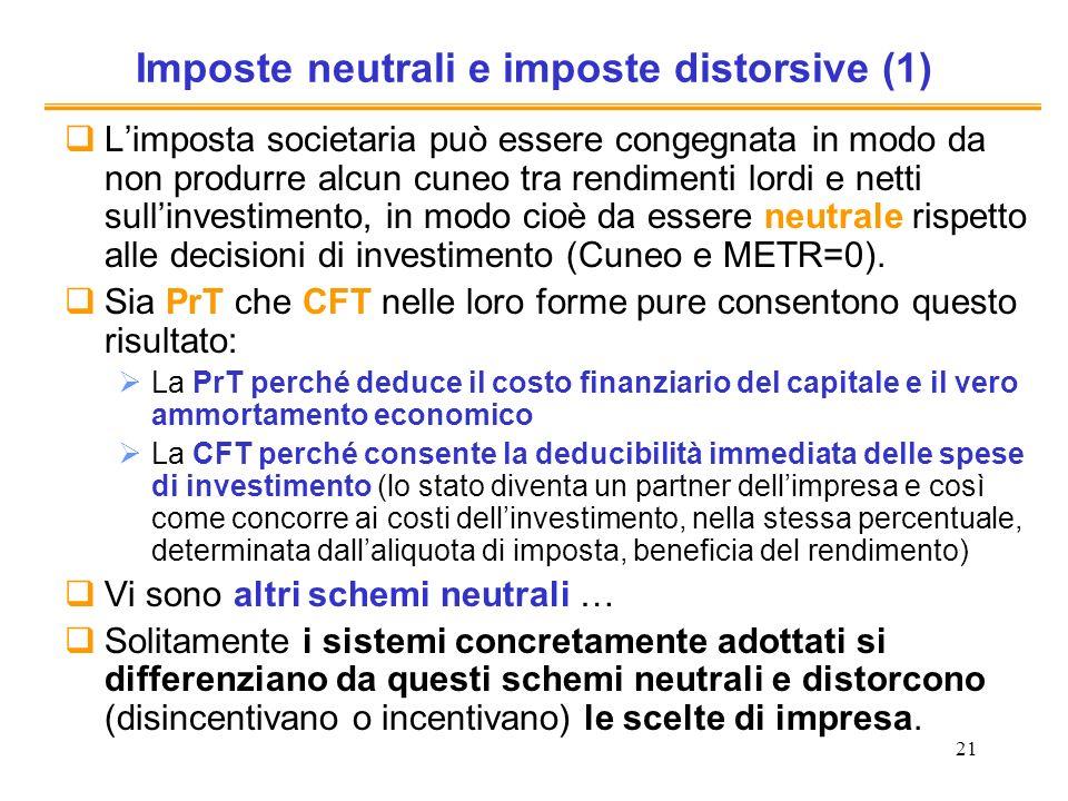 Imposte neutrali e imposte distorsive (1)