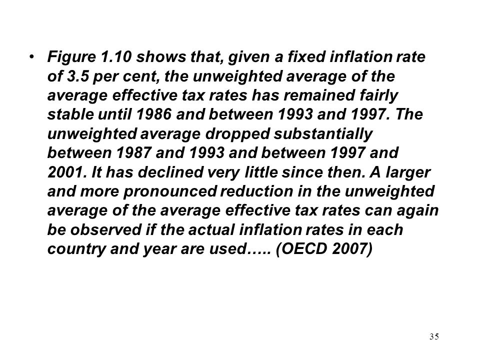 Figure 1. 10 shows that, given a fixed inflation rate of 3