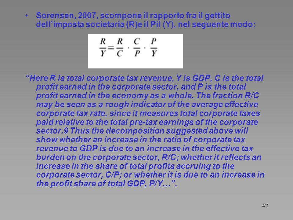 Sorensen, 2007, scompone il rapporto fra il gettito dell'imposta societaria (R)e il Pil (Y), nel seguente modo: