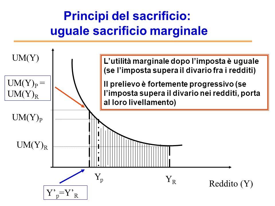 Principi del sacrificio: uguale sacrificio marginale