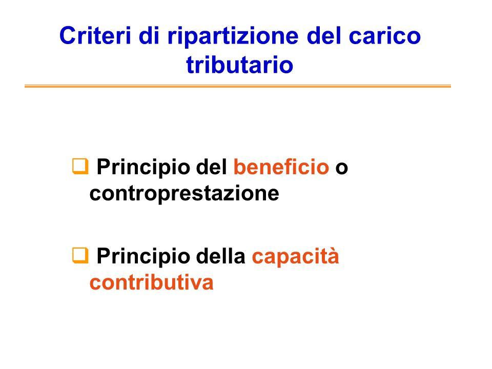 Criteri di ripartizione del carico tributario