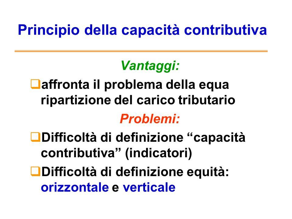 Principio della capacità contributiva