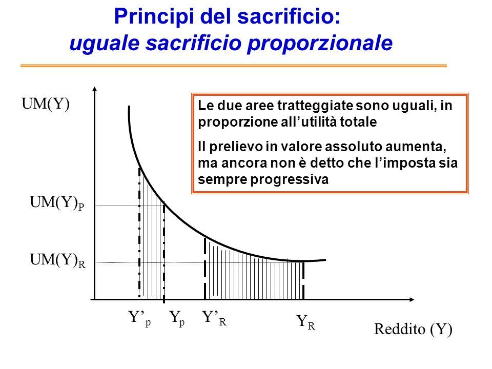 Principi del sacrificio: uguale sacrificio proporzionale