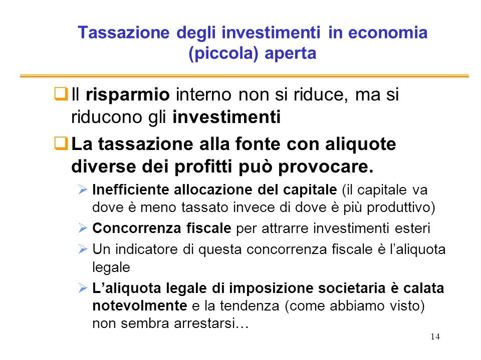 Tassazione degli investimenti in economia (piccola) aperta