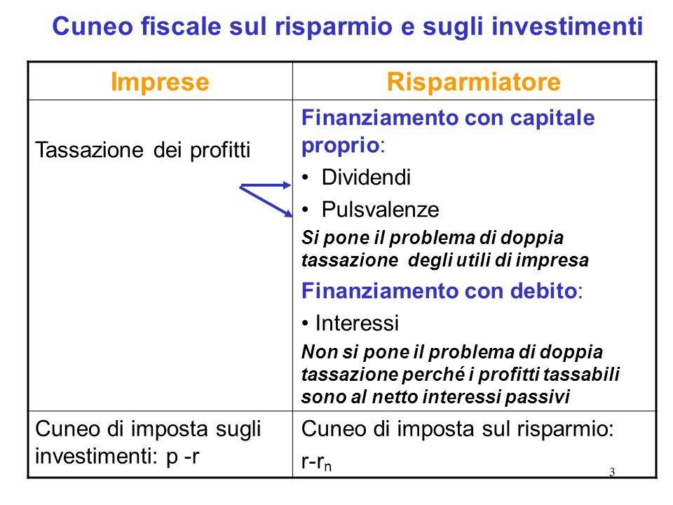 Cuneo fiscale sul risparmio e sugli investimenti