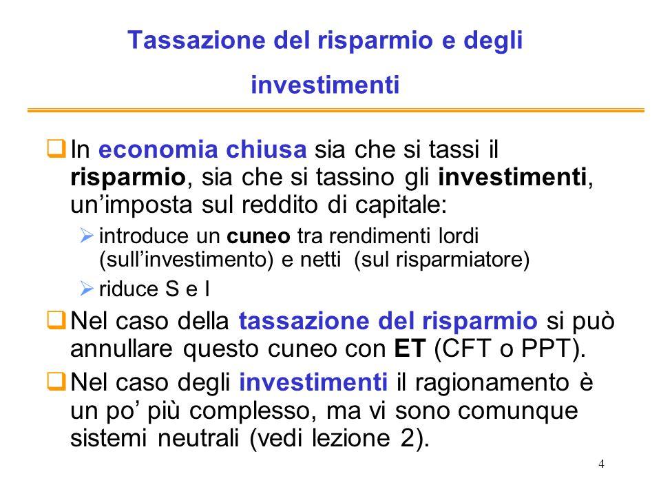 Tassazione del risparmio e degli investimenti