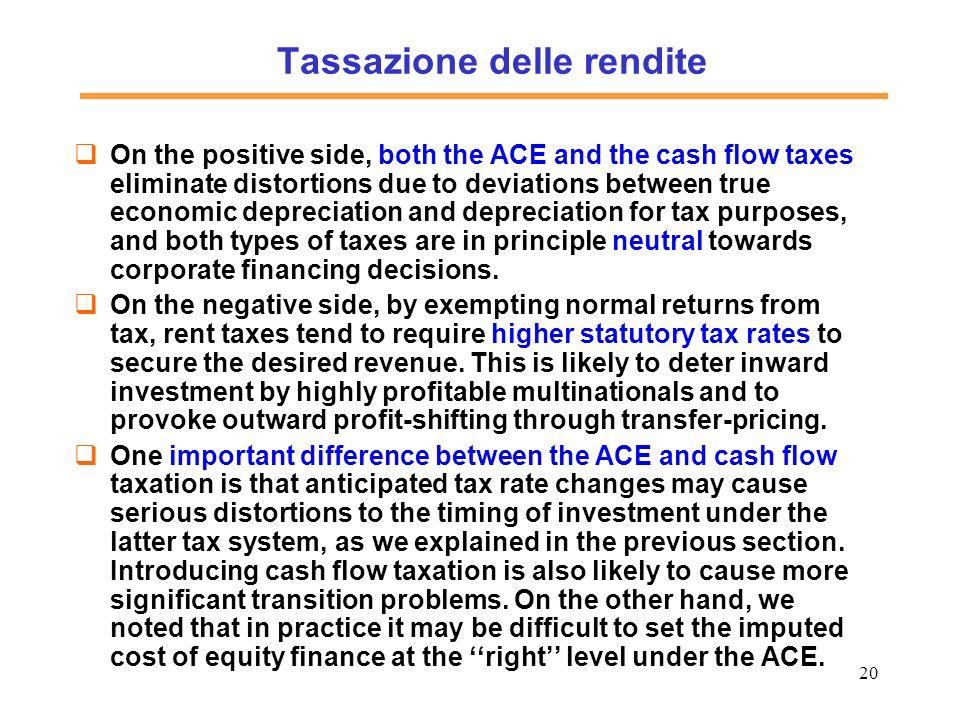 Tassazione delle rendite