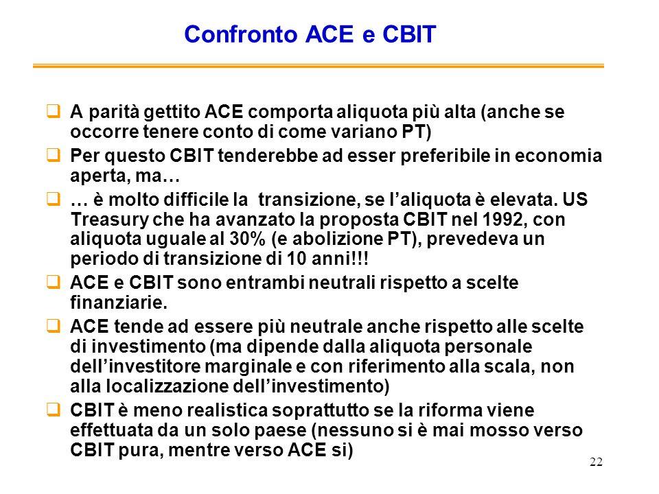 Confronto ACE e CBIT A parità gettito ACE comporta aliquota più alta (anche se occorre tenere conto di come variano PT)