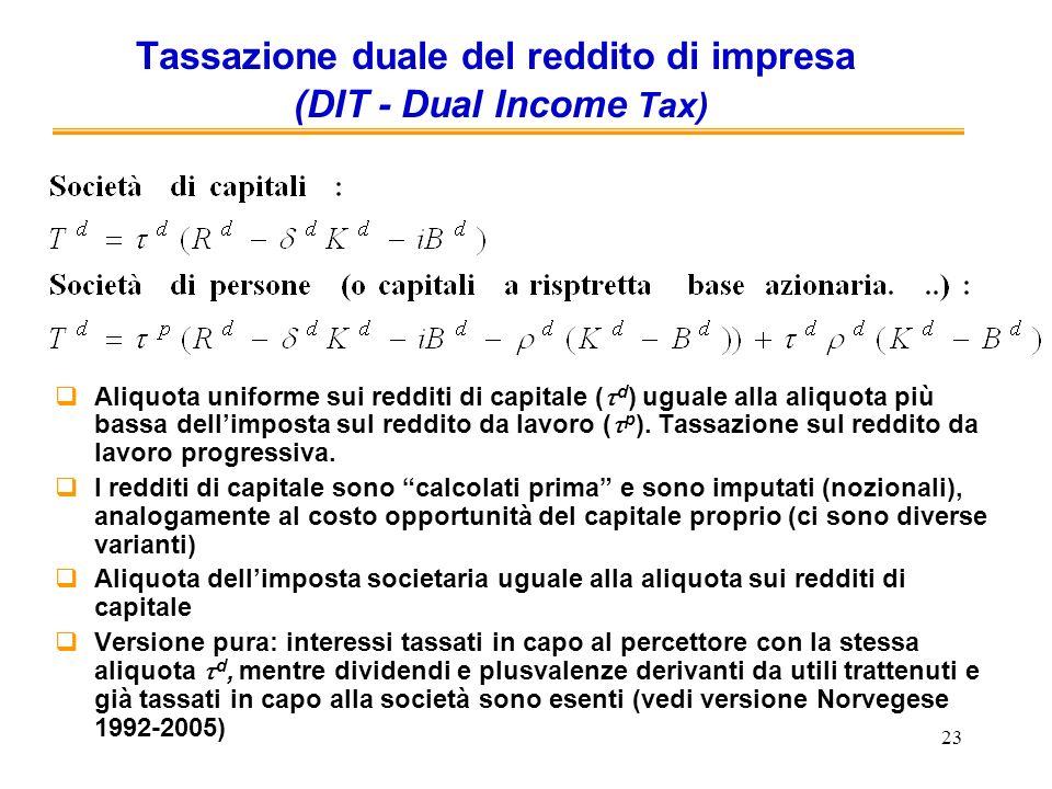 Tassazione duale del reddito di impresa (DIT - Dual Income Tax)