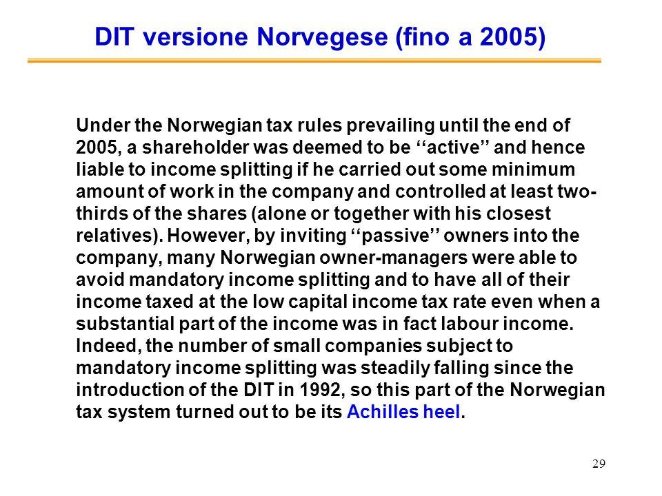 DIT versione Norvegese (fino a 2005)