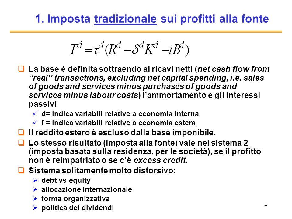 1. Imposta tradizionale sui profitti alla fonte