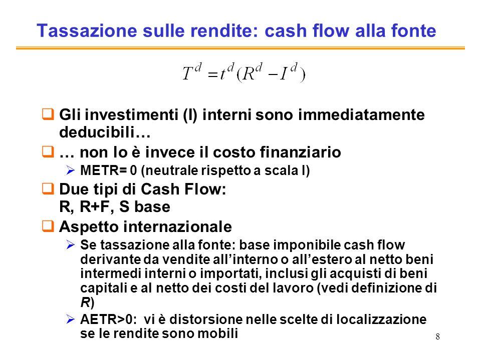 Tassazione sulle rendite: cash flow alla fonte