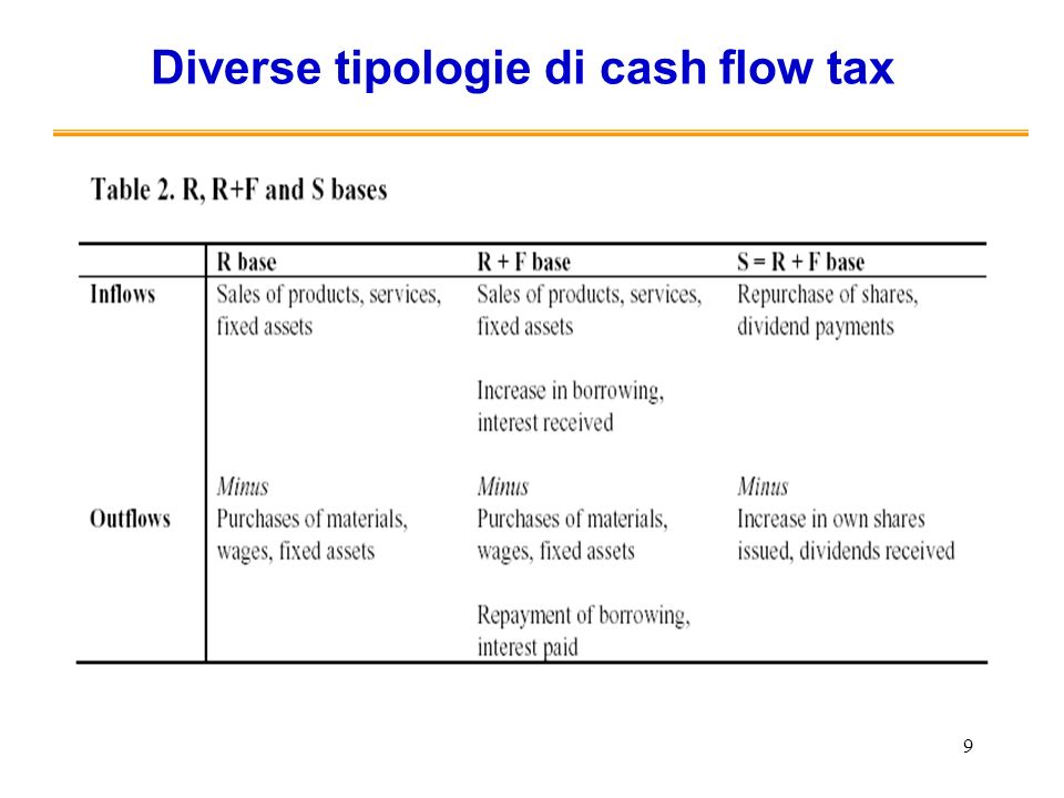 Diverse tipologie di cash flow tax