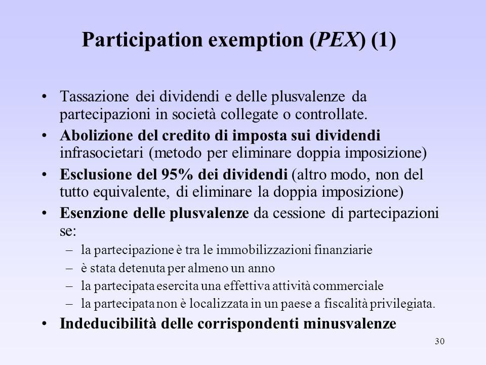 Participation exemption (PEX) (1)
