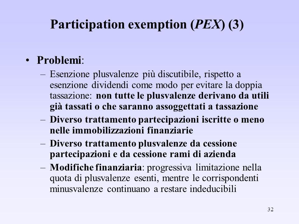 Participation exemption (PEX) (3)