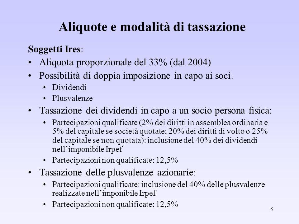 Aliquote e modalità di tassazione
