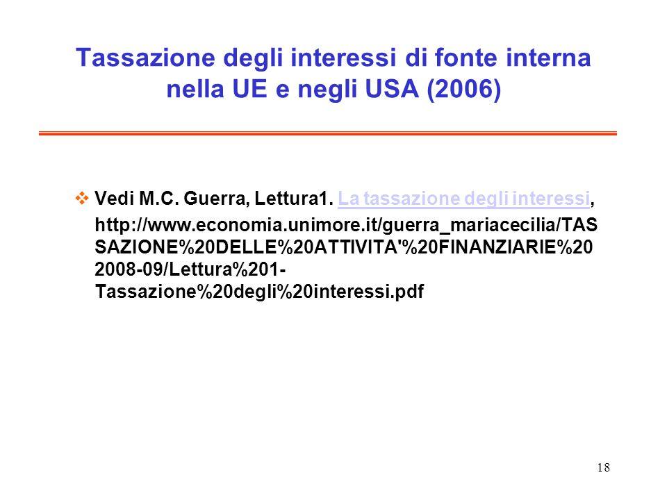 Tassazione degli interessi di fonte interna nella UE e negli USA (2006)