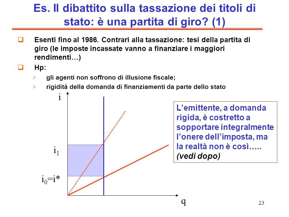 Es. Il dibattito sulla tassazione dei titoli di stato: è una partita di giro (1)