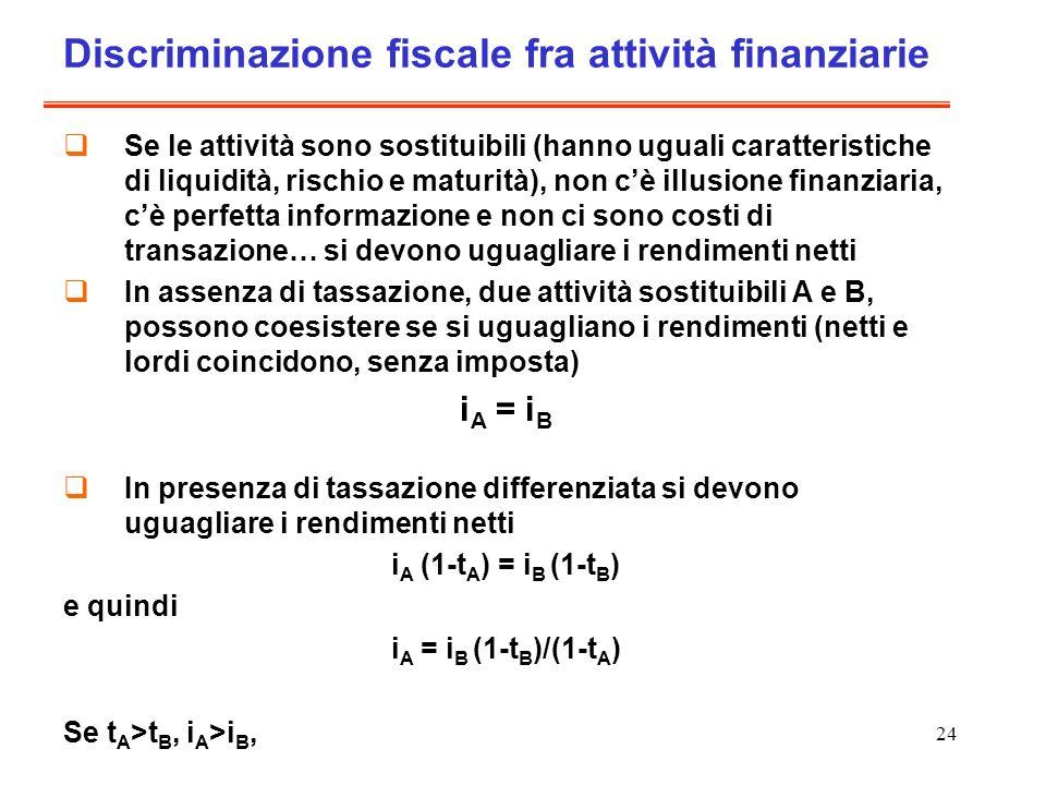 Discriminazione fiscale fra attività finanziarie