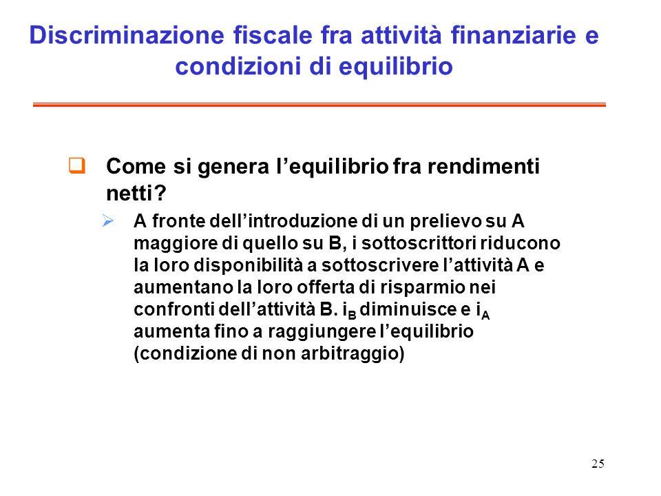 Discriminazione fiscale fra attività finanziarie e condizioni di equilibrio