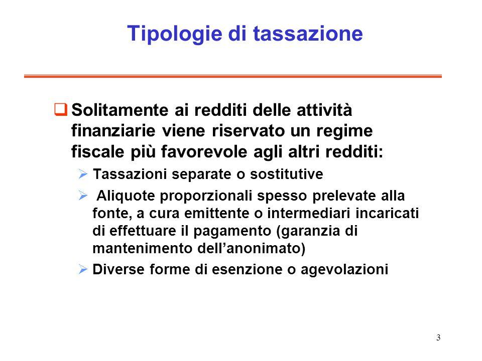 Tipologie di tassazione