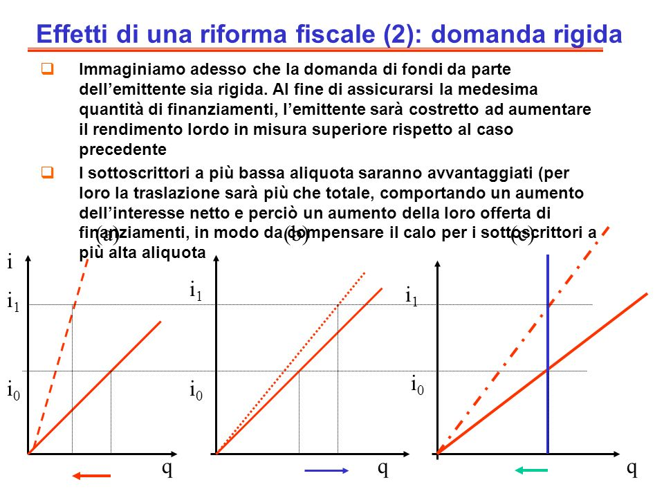 Effetti di una riforma fiscale (2): domanda rigida