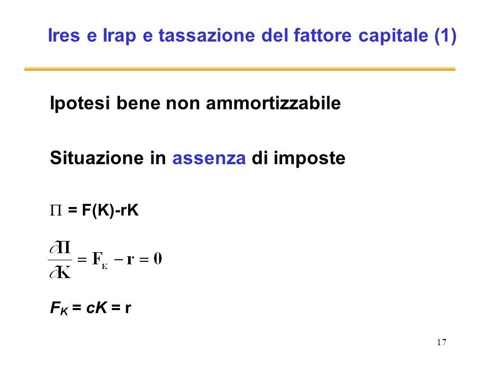 Ires e Irap e tassazione del fattore capitale (1)