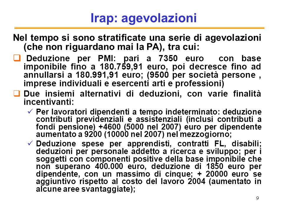 Irap: agevolazioni Nel tempo si sono stratificate una serie di agevolazioni (che non riguardano mai la PA), tra cui: