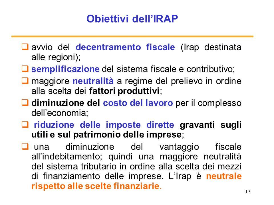 Obiettivi dell'IRAPavvio del decentramento fiscale (Irap destinata alle regioni); semplificazione del sistema fiscale e contributivo;