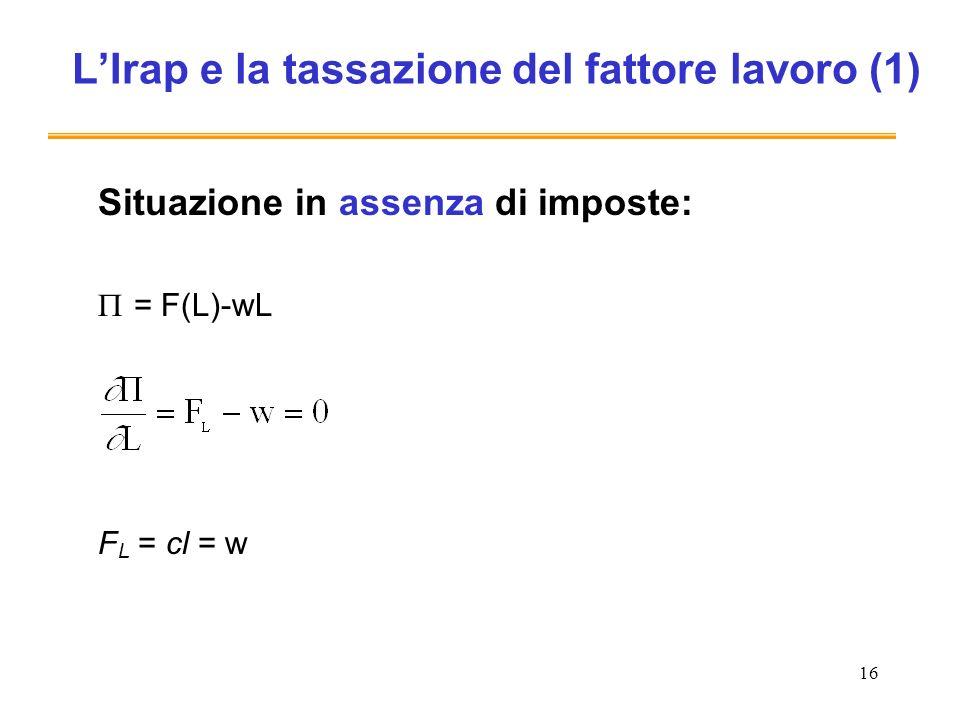 L'Irap e la tassazione del fattore lavoro (1)
