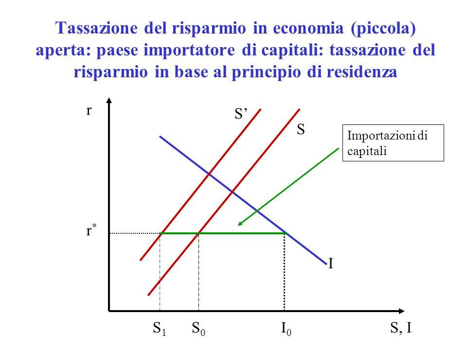 Tassazione del risparmio in economia (piccola) aperta: paese importatore di capitali: tassazione del risparmio in base al principio di residenza